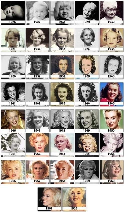 Marilyn Monroe Biography